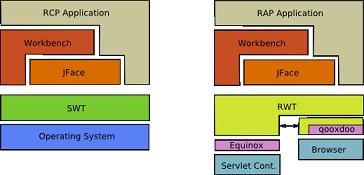 architecture-RAP