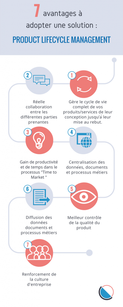 Infographie PLM (5)